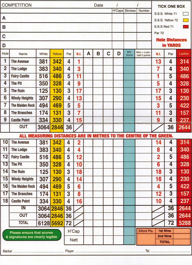 scoreboard redcastle golf